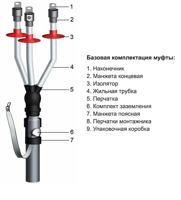 Как сделать концевую муфту на кабеле